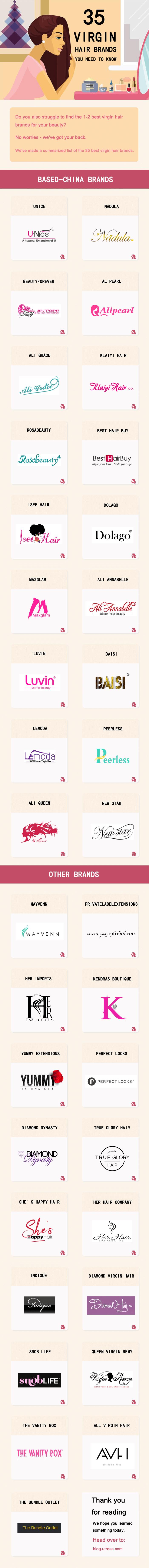 Best Virgin Hair Companies: The Complete List (Updated 2019)