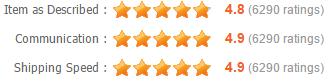 Ali Grace Detailed Seller Ratings