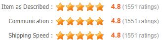 Eva Detailed Seller Ratings