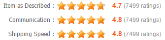 ISEE Detailed Seller Ratings