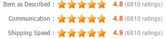 Beautiful Princess Detailed Seller Ratings