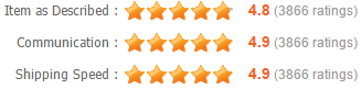 Tinashe Detailed Seller Ratings