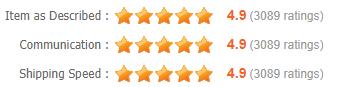 Beaufox-Detailed Seller Ratings