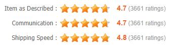 Megalook- Detailed Seller Ratings