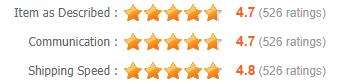 Newstar-Detailed Seller Ratings