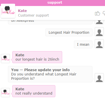 communicated with kate