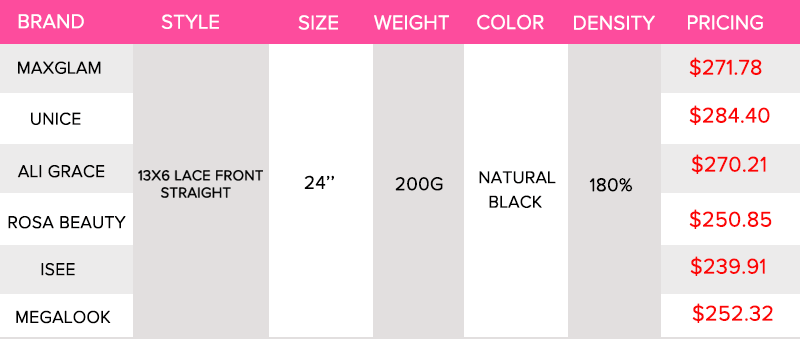 quick comparison table: the price of hair brand